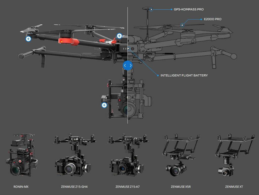 DJI Matrice M600 - Gimbal Systems.