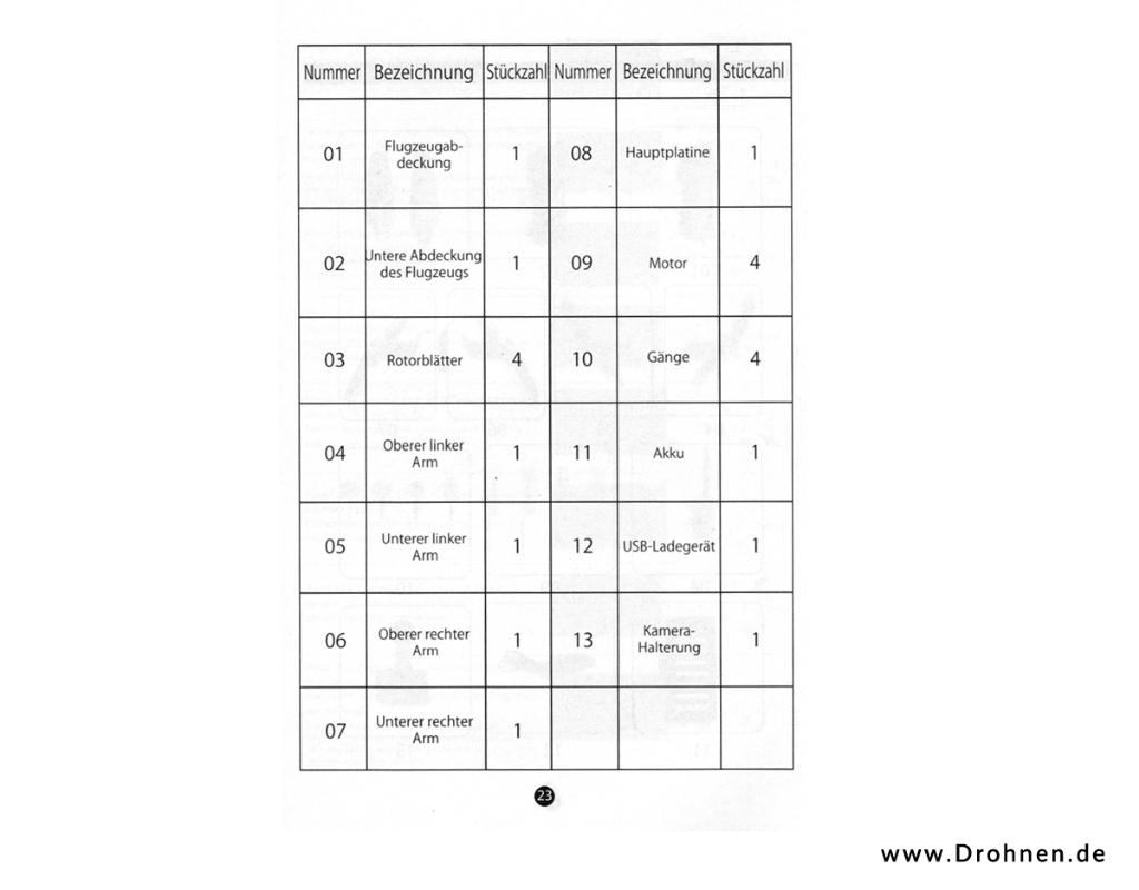 Drone X Pro - Eachine E58 - Anleitung deutsch - Seite 7
