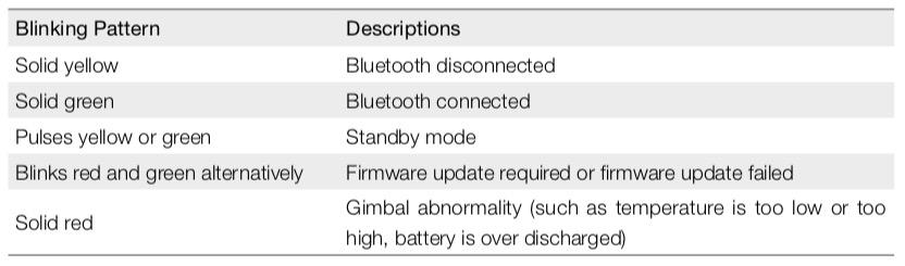 DJI Osmo Mobile 3 Status-LEDs