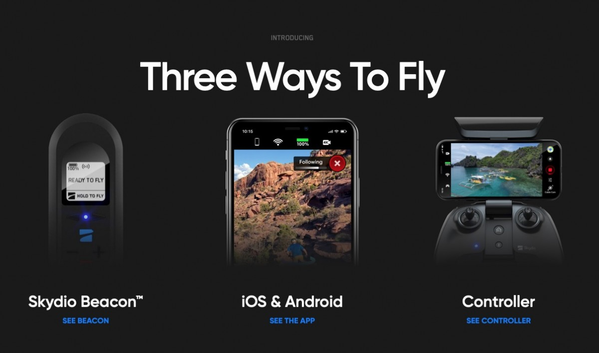 Skydio 2 Ways to Fly / Control