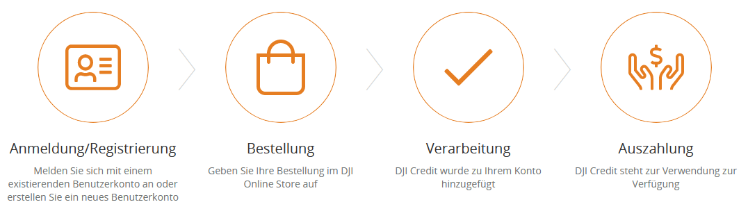 DJI Credits sammeln