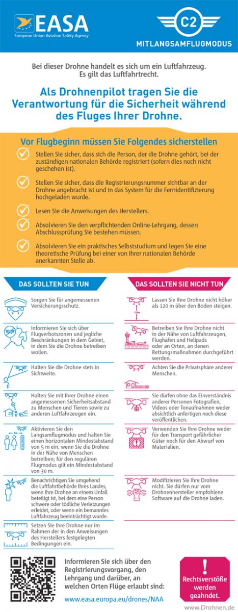 EU Drohnenverordnung Klasse C2 mit Langsam-Modus - Flyer