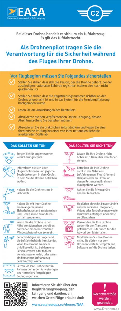 EU Drohnenverordnung Klasse C2 ohne Langsam-Modus - Flyer