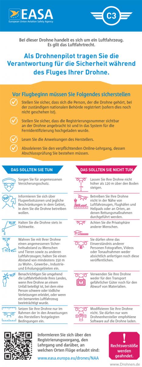 EU Drohnenverordnung Klasse C3 - Flyer