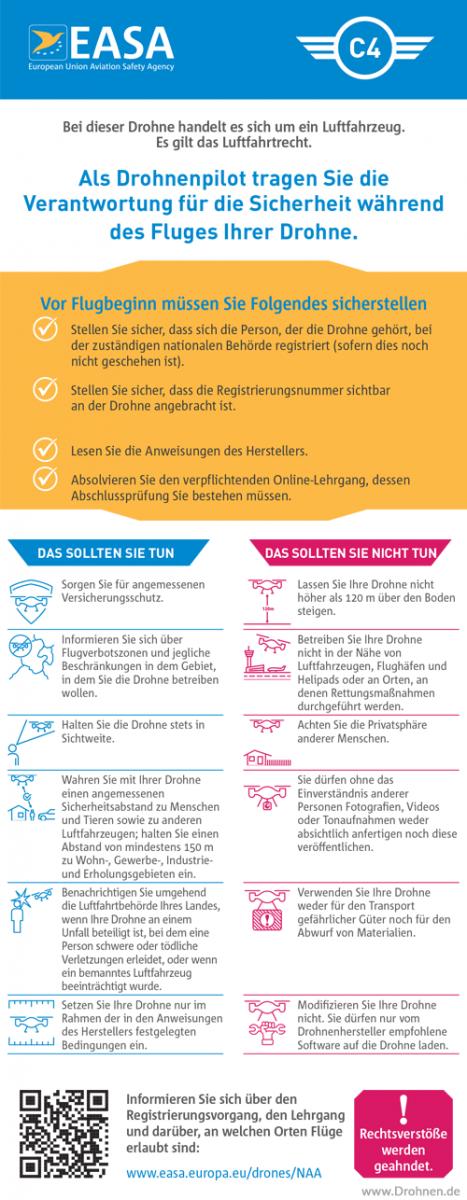 EU Drohnenverordnung Klasse C4 - Flyer