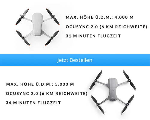 Flugverhalten Reichweite Flugzeit DJI Mini 2 vs. DJI Mavic Air 2