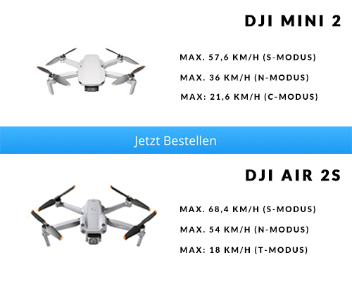 Maximale Fluggeschwindigkeit DJI Mini 2 vs. DJI Air 2S